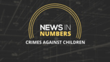 How safe children are in India: News in Numbers