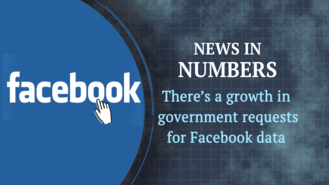 The rise in government requests for Facebook data: News in Numbers