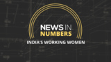 There has been a significant dip in the population of India's working women: News in Numbers,video