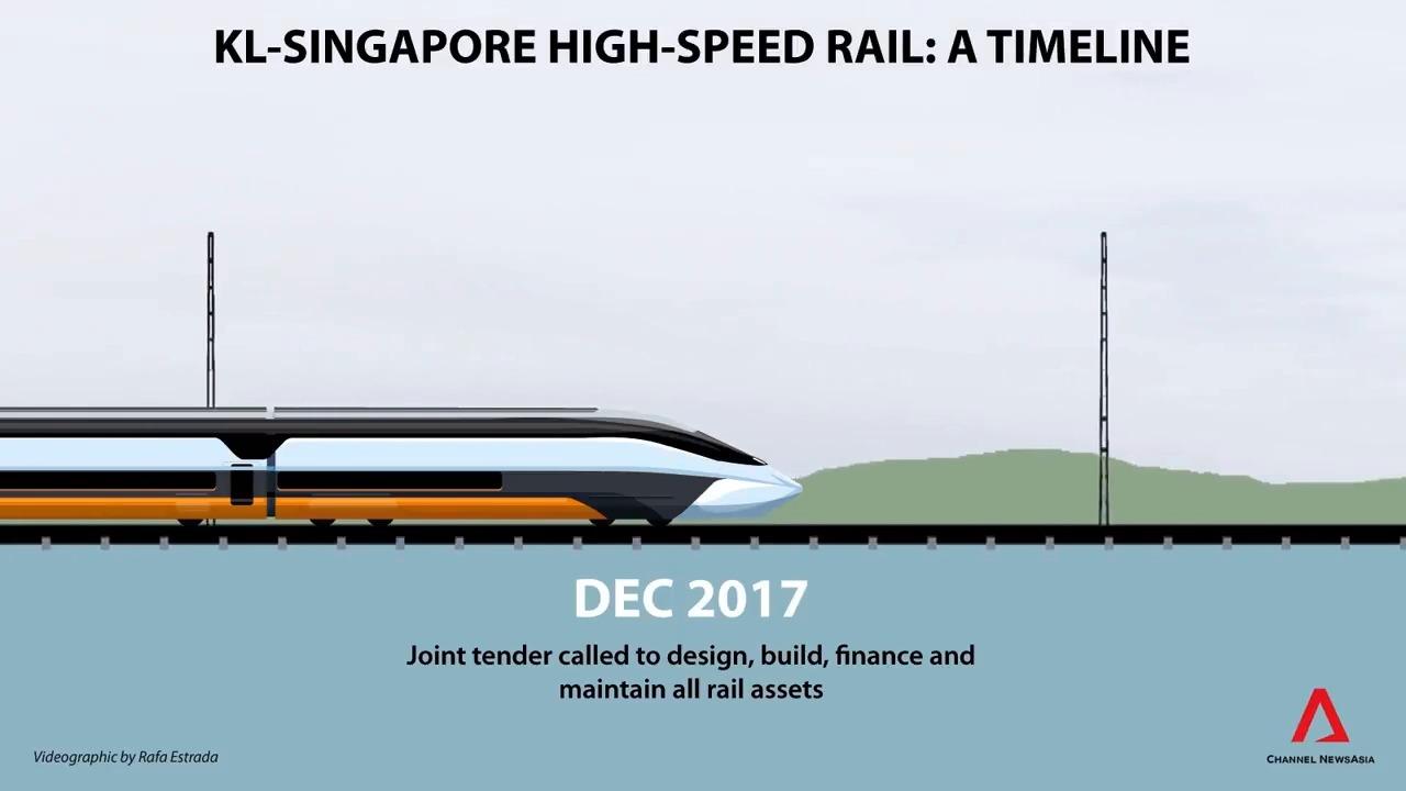 Singapore-KL high-speed rail: A timeline | Animation