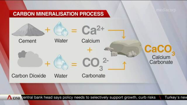 Carbon capture technology for buildings paves way for more sustainable development | Video
